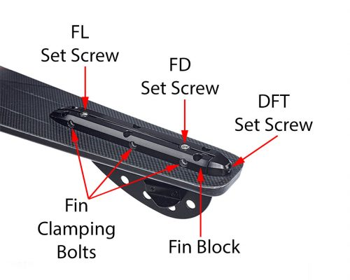 water ski fin block adjustment screws